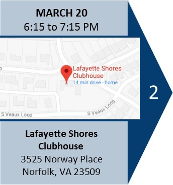 March 20 meeting 6:15 pm at Lafayette Shores
